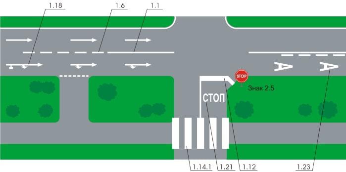 горизонтальная дорожная разметка 5